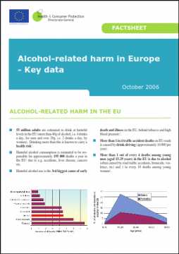 Alcohol-related harm in Europe – Key-data